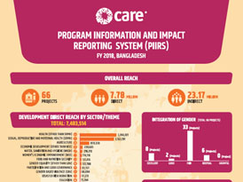 CARE Bangladesh | Defending Dignity  Fighting Poverty